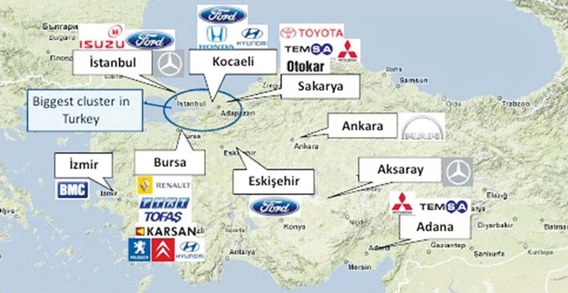مقایسه وضعیت متفاوت صنعت خودرو در ایران و ترکیه