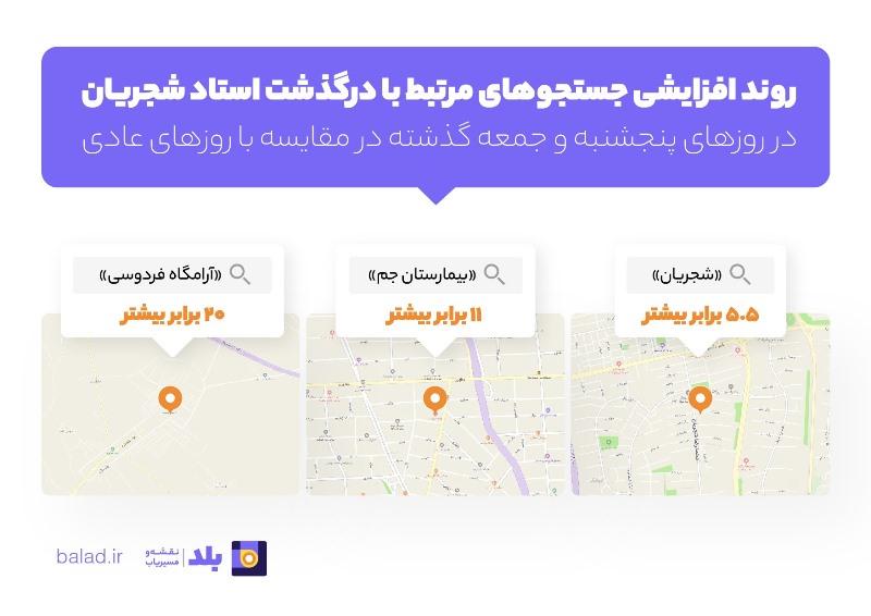 تغییر جستجوی کاربران بلد بعد از درگذشت شجریان