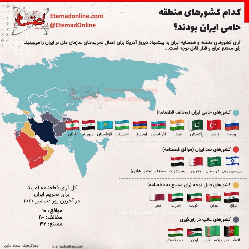 اینفوگرافیک|رفتار تاسف برانگیز عراق نسبت به ایران