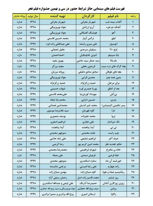فهرست ۶۲فیلم راهیافته به جشنواره فجر اعلام شد