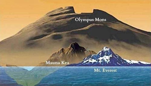 مرتفعترین کوه منظومه شمسی را بشناسید