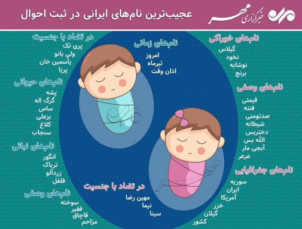 اینفوگرافیک|عجیبترین نامهای ایرانی در ثبت احوال