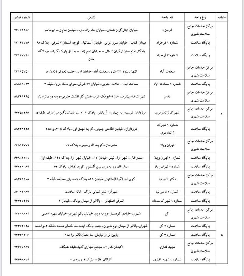 آغاز ثبتنام واکسیناسیون افراد بالای ۶۰سال در تهران