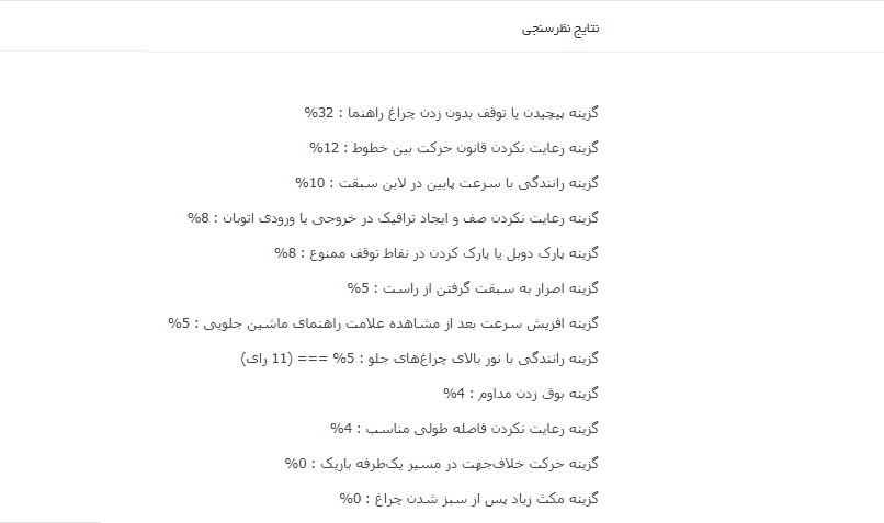 نظرسنجی مرحله ۲| رومخترین رفتار رانندههای ایرانی
