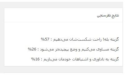 نظر مخاطبان هفتصبح درباره بازی ایران و بحرین